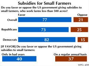 farmsubs_apr09_graph1