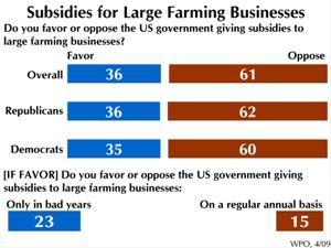farmsubs_apr09_graph2